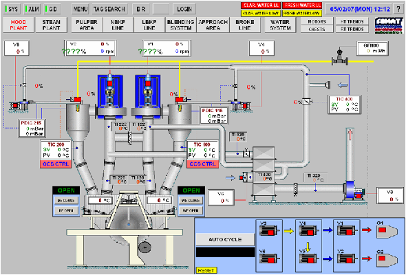 Plc Based Industrial Automation In Bangladesh Plc Bangladesh